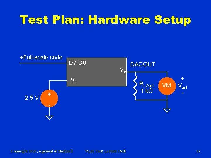 Test Plan: Hardware Setup +Full-scale code D 7 -D 0 Vo VI 2. 5