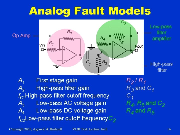 Analog Fault Models Low-pass filter amplifier Op Amp High-pass filter A 1 First stage