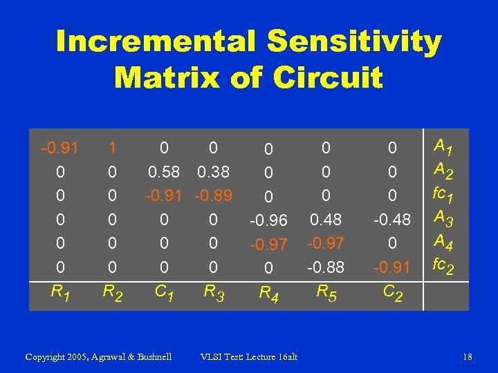 Incremental Sensitivity Matrix of Circuit -0. 91 0 0 0 R 1 1 0