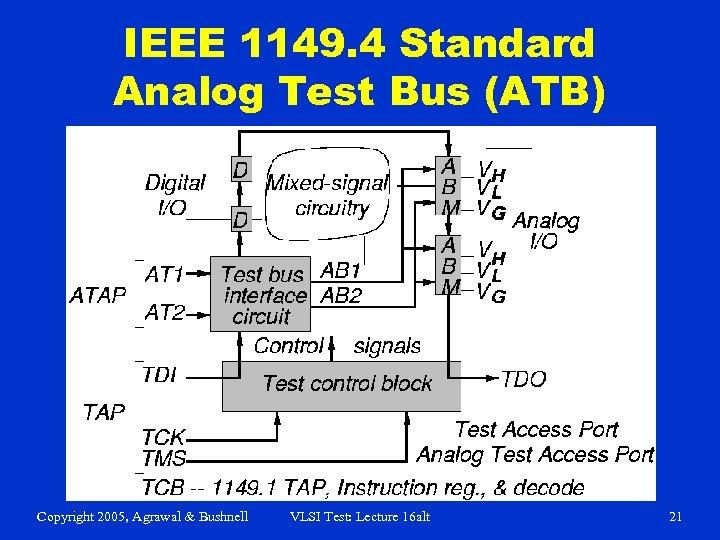 IEEE 1149. 4 Standard Analog Test Bus (ATB) Copyright 2005, Agrawal & Bushnell VLSI