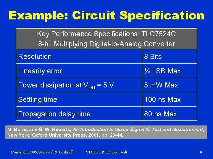 Example: Circuit Specification Key Performance Specifications: TLC 7524 C 8 -bit Multiplying Digital-to-Analog Converter