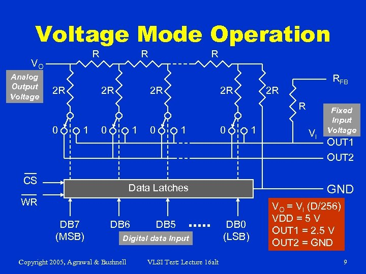 Voltage Mode Operation R VO Analog Output Voltage 2 R R 2 R 2