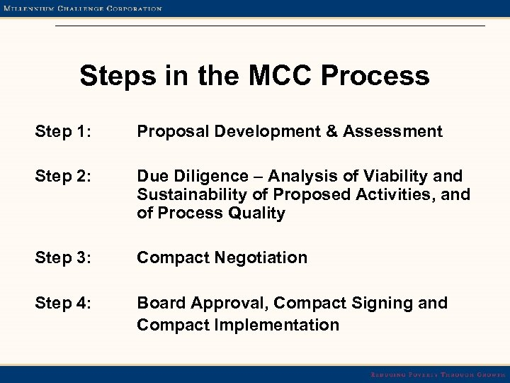 Steps in the MCC Process Step 1: Proposal Development & Assessment Step 2: Due