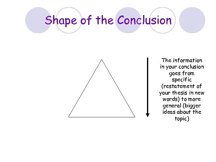 Shape of the Conclusion The information in your conclusion goes from specific (restatement of