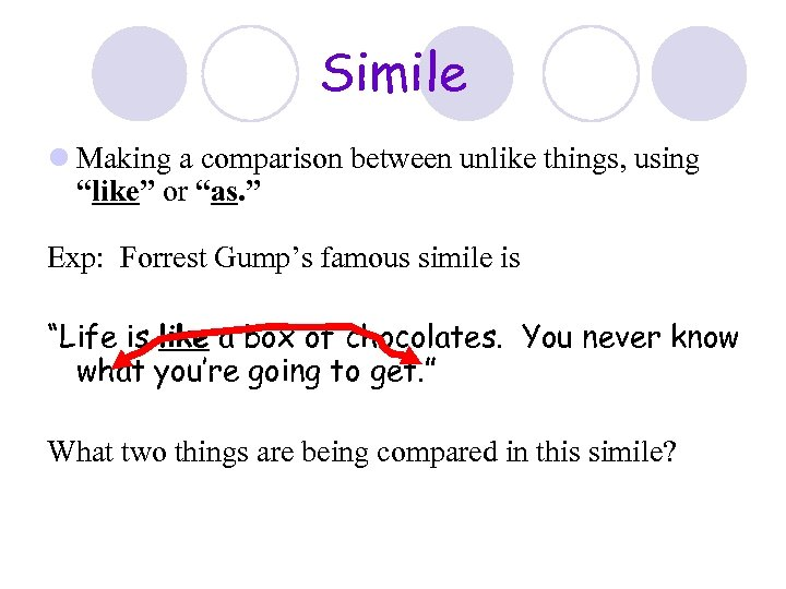 """Simile l Making a comparison between unlike things, using """"like"""" or """"as. """" Exp:"""