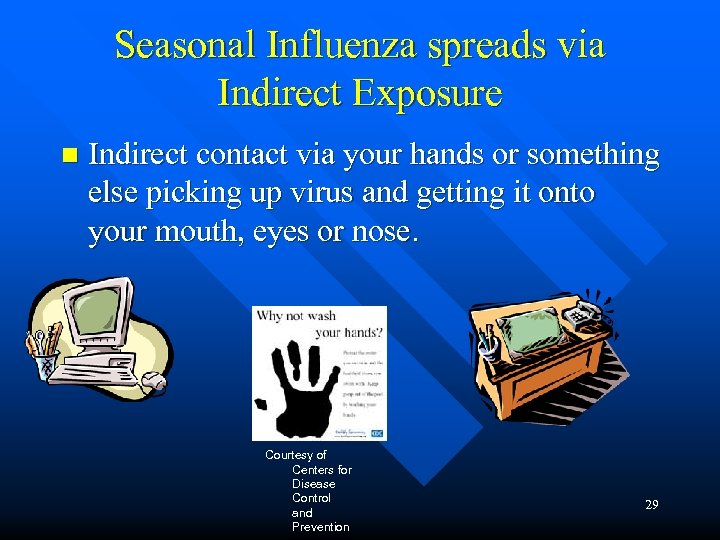 Seasonal Influenza spreads via Indirect Exposure n Indirect contact via your hands or something