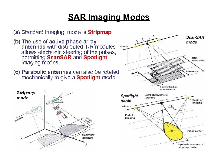 SAR Imaging Modes (a) Standard imaging mode is Stripmap (b) The use of active