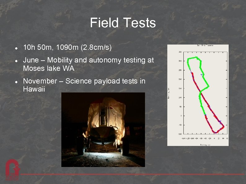 Field Tests 10 h 50 m, 1090 m (2. 8 cm/s) June – Mobility