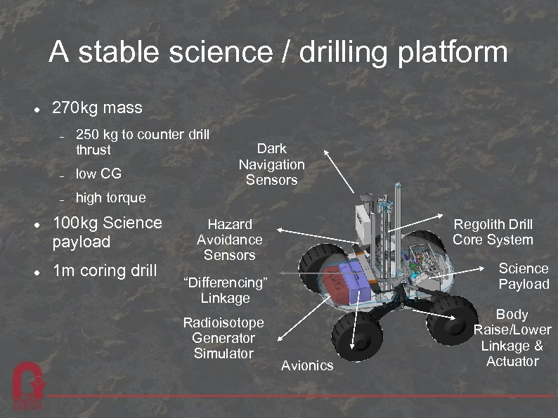 A stable science / drilling platform 270 kg mass 250 kg to counter drill