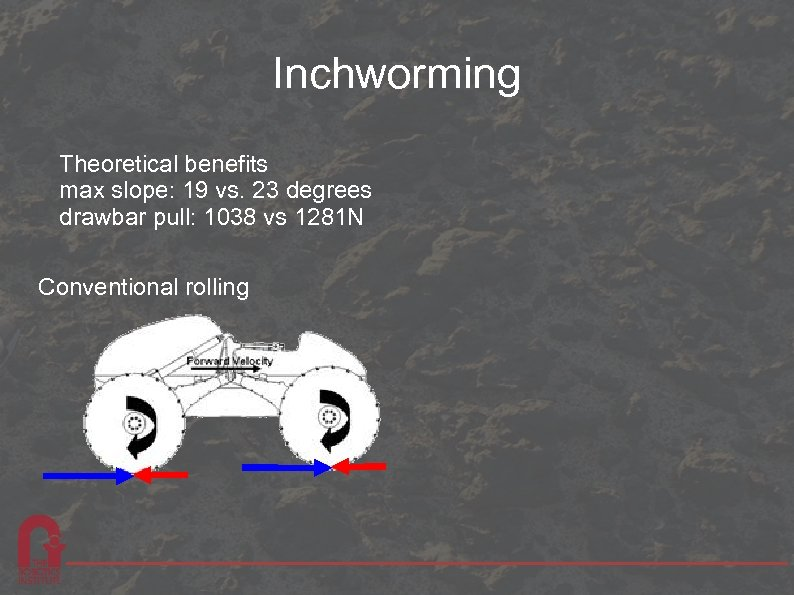 Inchworming Theoretical benefits max slope: 19 vs. 23 degrees drawbar pull: 1038 vs 1281