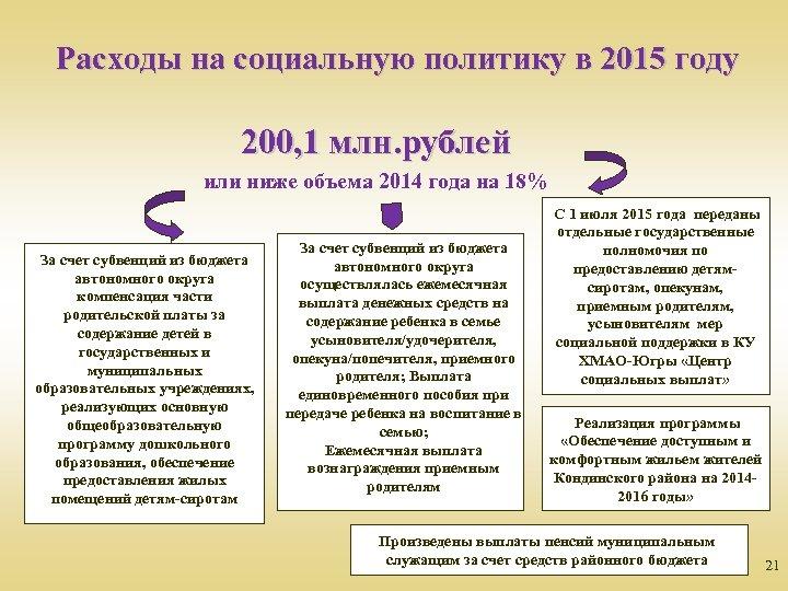 Расходы на социальную политику в 2015 году 200, 1 млн. рублей или ниже объема