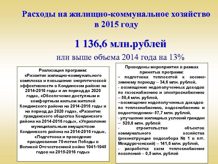 Расходы на жилищно-коммунальное хозяйство в 2015 году 1 136, 6 млн. рублей или выше