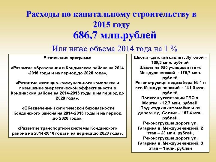 Расходы по капитальному строительству в 2015 году 686, 7 млн. рублей Или ниже объема