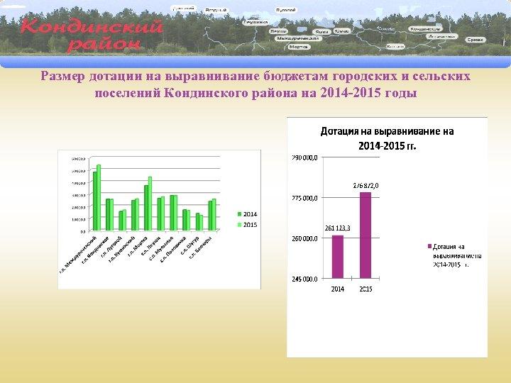 Размер дотации на выравнивание бюджетам городских и сельских поселений Кондинского района на 2014 -2015