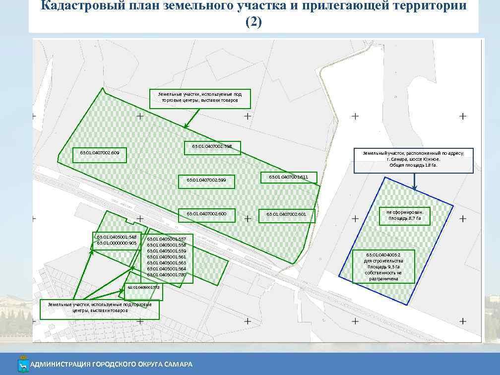 Кадастровый план земельного участка и прилегающей территории (2) Земельные участки, используемые под торговые центры,
