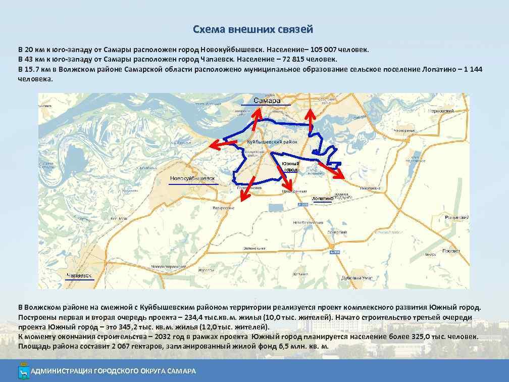 Схема внешних связей В 20 км к юго-западу от Самары расположен город Новокуйбышевск. Население–