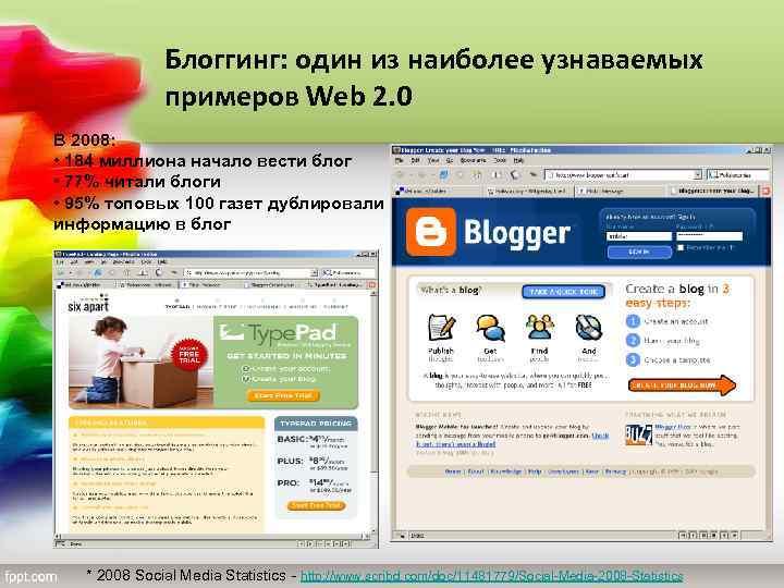 Блоггинг: один из наиболее узнаваемых примеров Web 2. 0 В 2008: • 184 миллиона