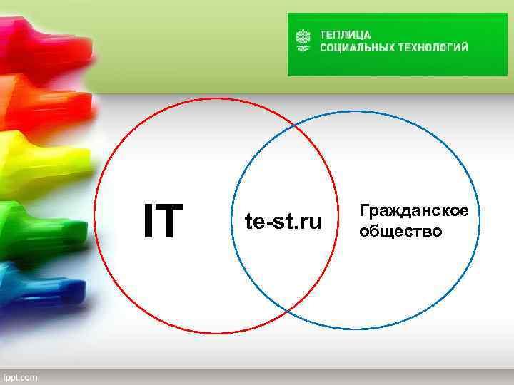 IT te-st. ru Гражданское общество