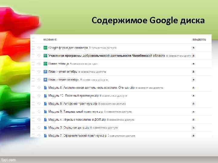 Содержимое Google диска