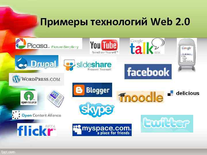 Примеры технологий Web 2. 0