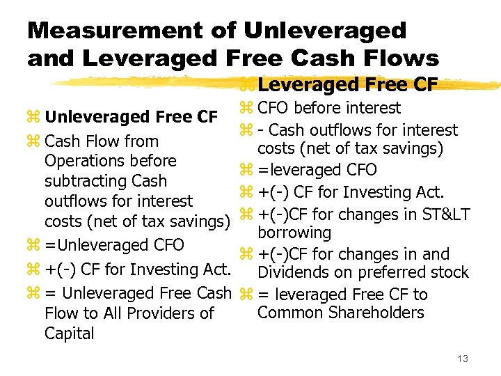 Measurement of Unleveraged and Leveraged Free Cash Flows z Leveraged Free CF z Unleveraged