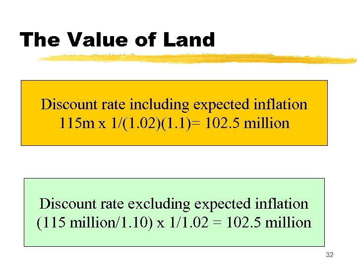 The Value of Land Discount rate including expected inflation 115 m x 1/(1. 02)(1.