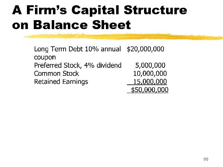 A Firm's Capital Structure on Balance Sheet 66