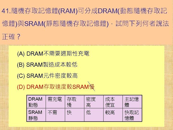 41. 隨機存取記憶體(RAM)可分成DRAM(動態隨機存取記 憶體)與SRAM(靜態隨機存取記憶體),試問下列何者說法 正確? (A) DRAM不需要週期性充電 (B) SRAM製造成本較低 (C) SRAM元件密度較高 (D) DRAM存取速度較SRAM慢 DRAM 動態
