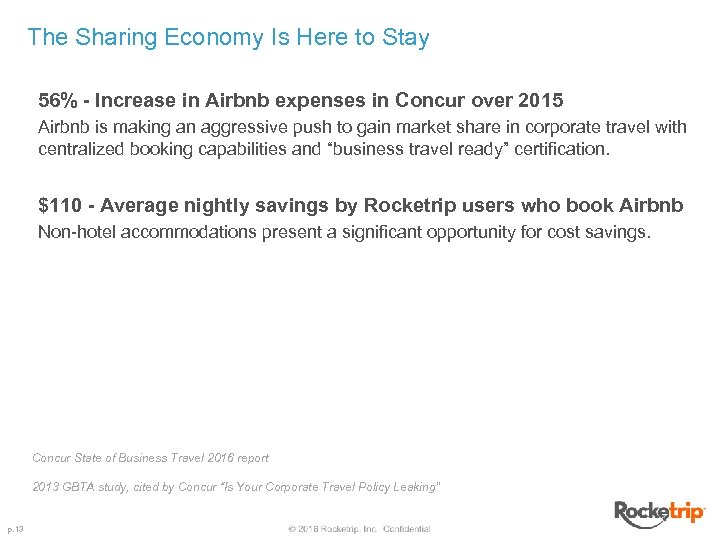 The Sharing Economy Is Here to Stay 56% - Increase in Airbnb expenses in