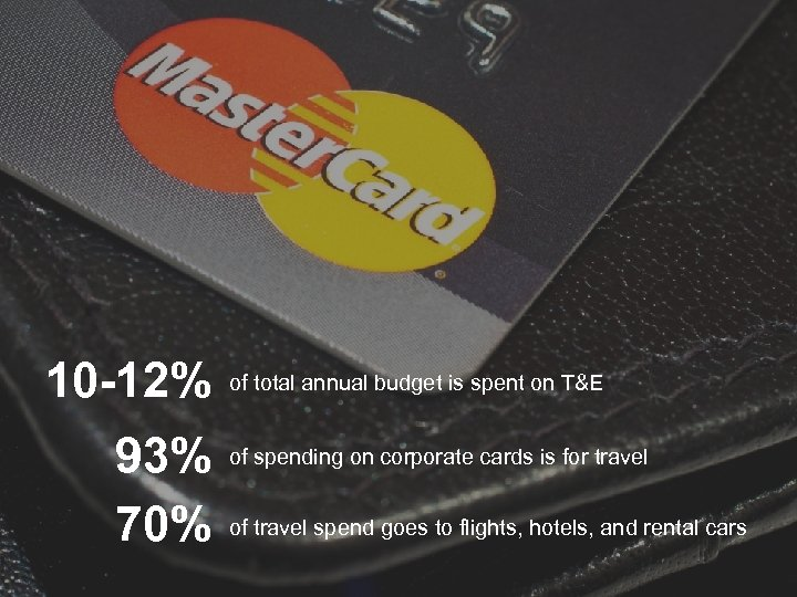 10 -12% 93% 70% of total annual budget is spent on T&E of spending