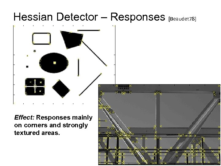 Hessian Detector – Responses [Beaudet 78] Effect: Responses mainly on corners and strongly textured