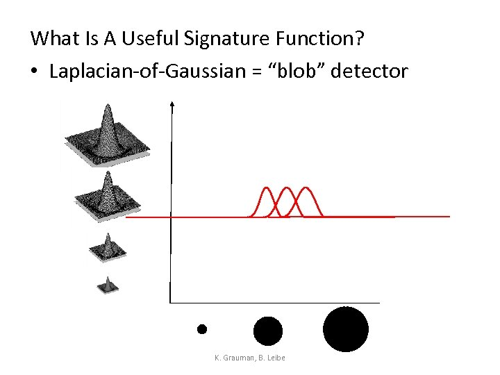 "What Is A Useful Signature Function? • Laplacian-of-Gaussian = ""blob"" detector K. Grauman, B."