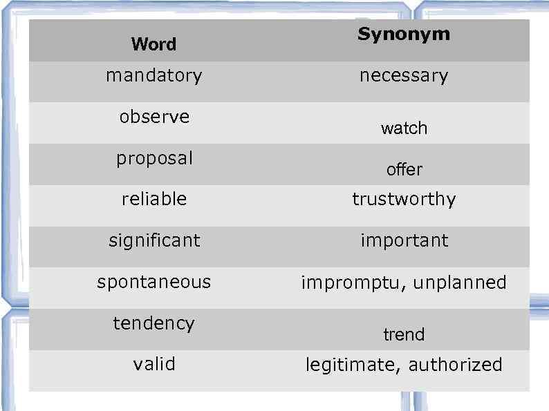mandate synonym - 794×595