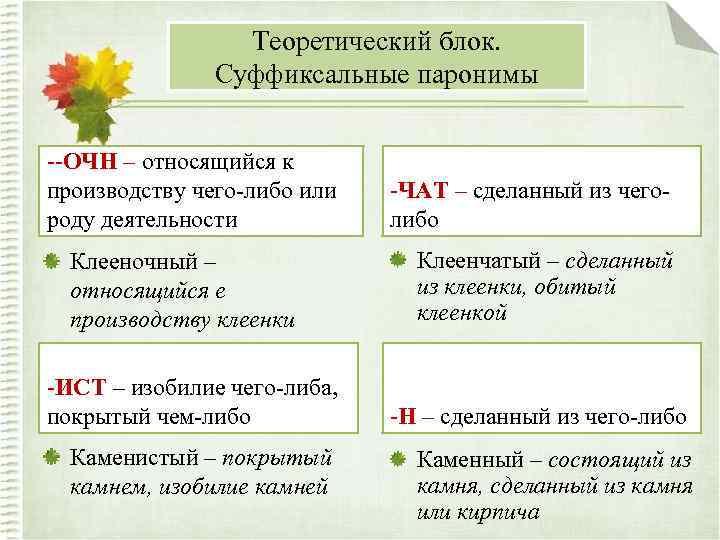 Теоретический блок. Суффиксальные паронимы --ОЧН – относящийся к производству чего-либо или роду деятельности Клееночный