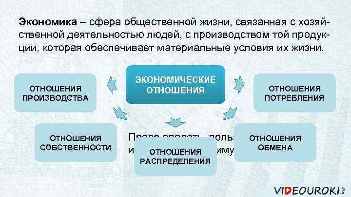 Экономика – сфера общественной жизни, связанная с хозяйственной деятельностью людей, с производством той продукции,