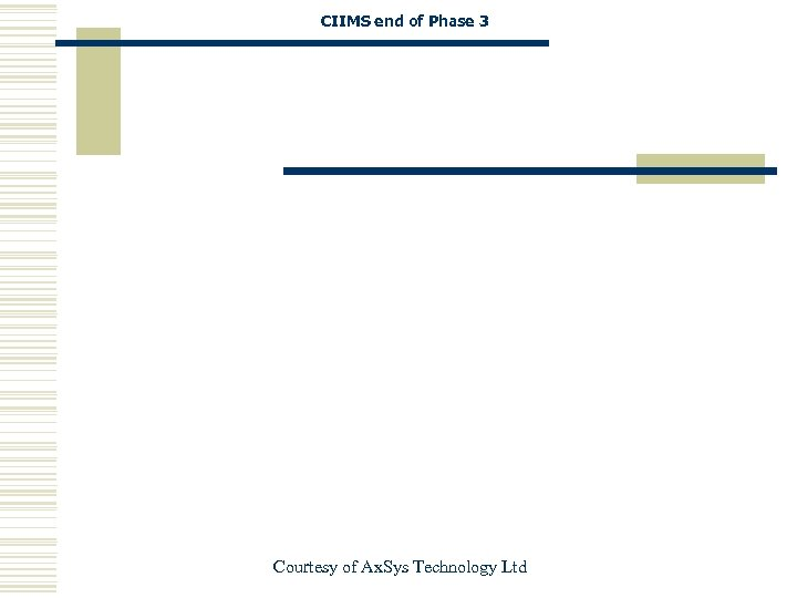 CIIMS end of Phase 3 Courtesy of Ax. Sys Technology Ltd