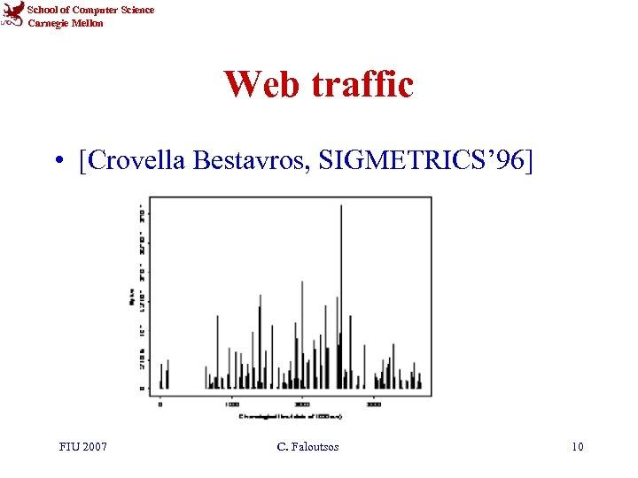 School of Computer Science Carnegie Mellon Web traffic • [Crovella Bestavros, SIGMETRICS' 96] FIU