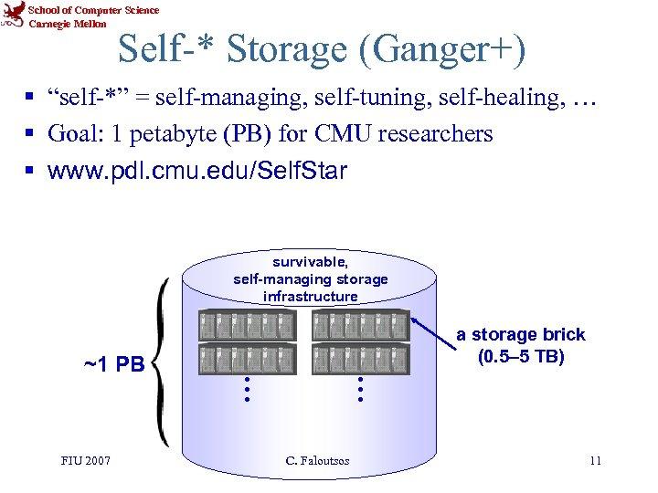 "School of Computer Science Carnegie Mellon Self-* Storage (Ganger+) § ""self-*"" = self-managing, self-tuning,"