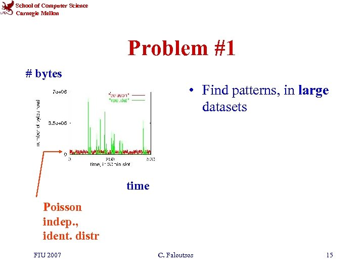 School of Computer Science Carnegie Mellon Problem #1 # bytes • Find patterns, in
