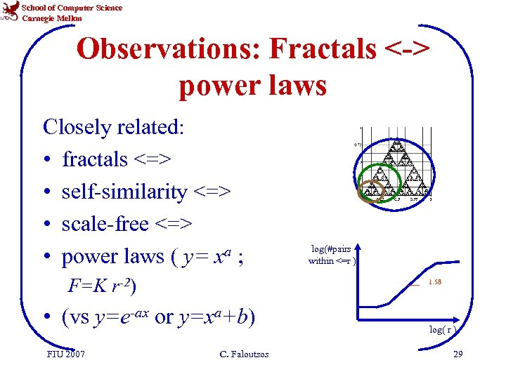 School of Computer Science Carnegie Mellon Observations: Fractals <-> power laws Closely related: •