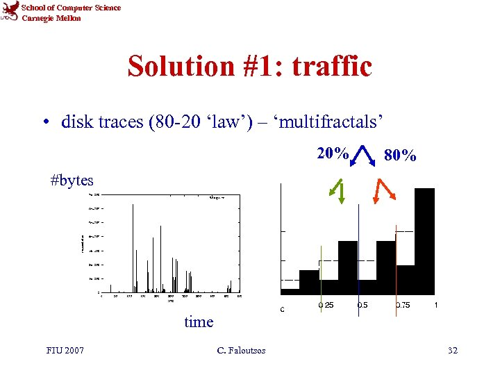 School of Computer Science Carnegie Mellon Solution #1: traffic • disk traces (80 -20