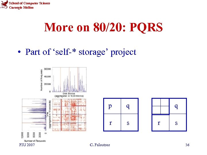 School of Computer Science Carnegie Mellon More on 80/20: PQRS • Part of 'self-*
