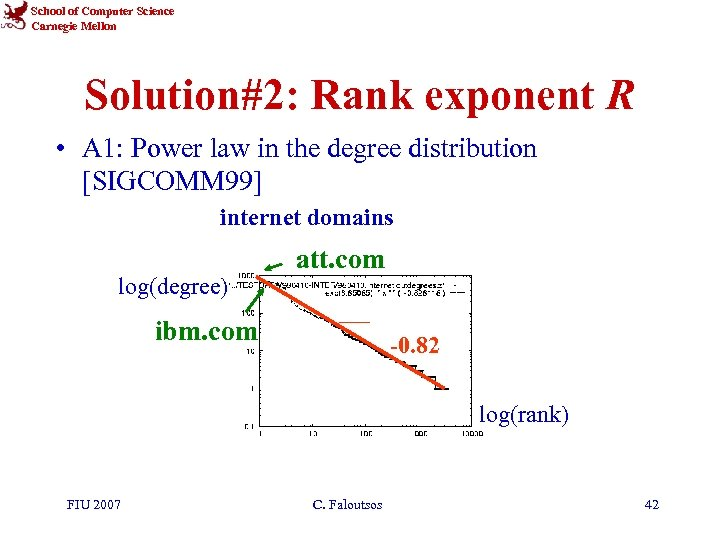 School of Computer Science Carnegie Mellon Solution#2: Rank exponent R • A 1: Power