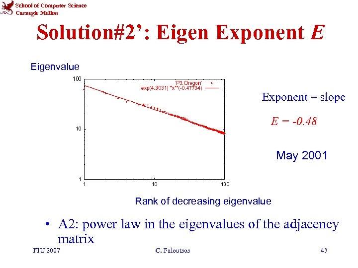 School of Computer Science Carnegie Mellon Solution#2': Eigen Exponent E Eigenvalue Exponent = slope