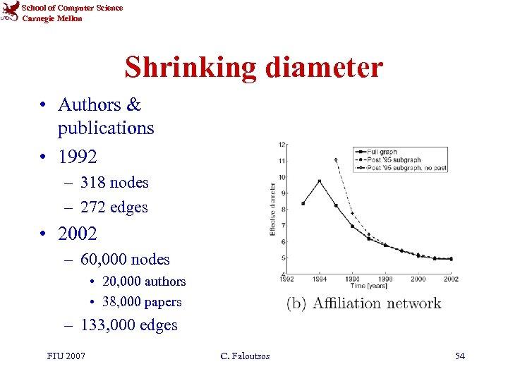 School of Computer Science Carnegie Mellon Shrinking diameter • Authors & publications • 1992