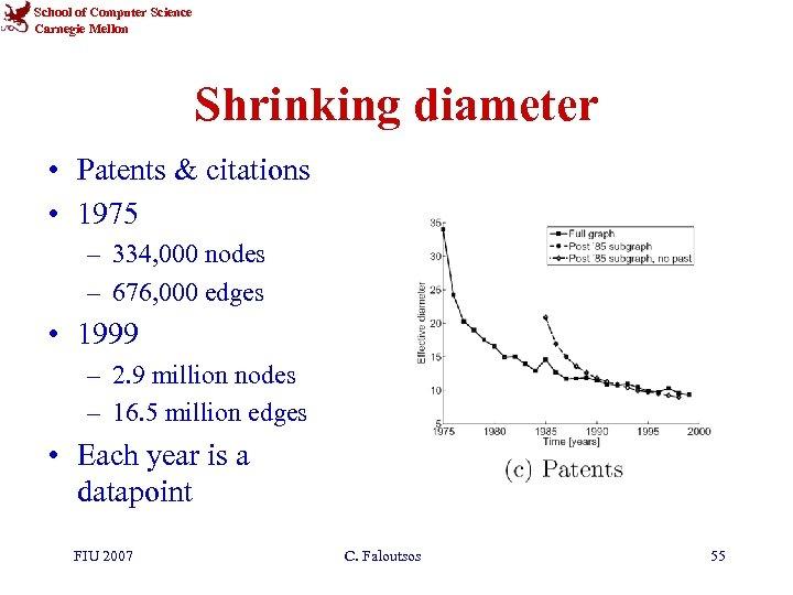 School of Computer Science Carnegie Mellon Shrinking diameter • Patents & citations • 1975