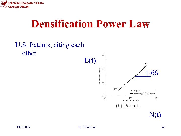 School of Computer Science Carnegie Mellon Densification Power Law U. S. Patents, citing each