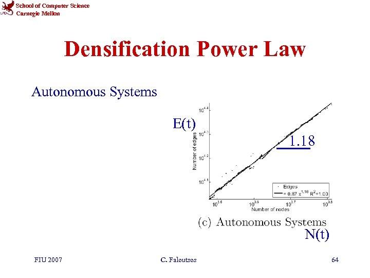 School of Computer Science Carnegie Mellon Densification Power Law Autonomous Systems E(t) 1. 18