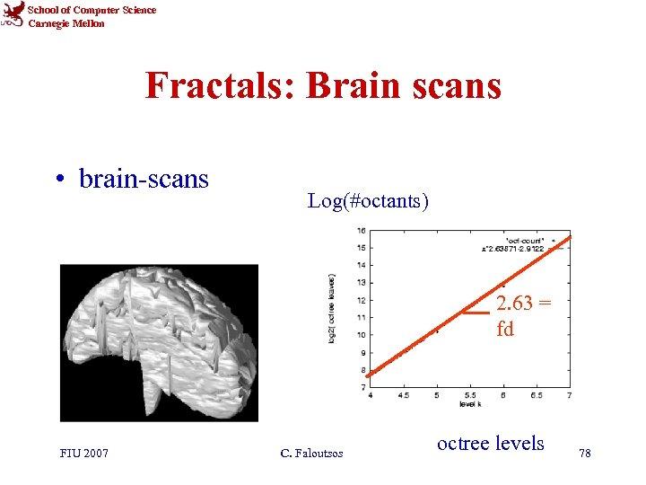 School of Computer Science Carnegie Mellon Fractals: Brain scans • brain-scans Log(#octants) 2. 63