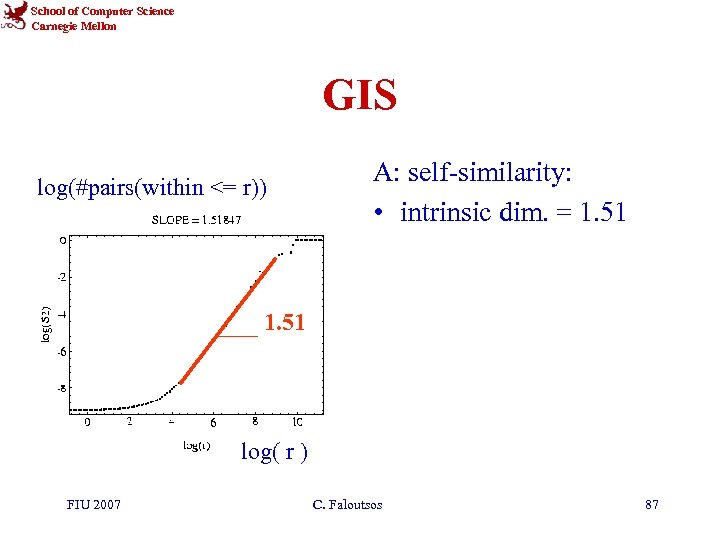 School of Computer Science Carnegie Mellon GIS log(#pairs(within <= r)) A: self-similarity: • intrinsic